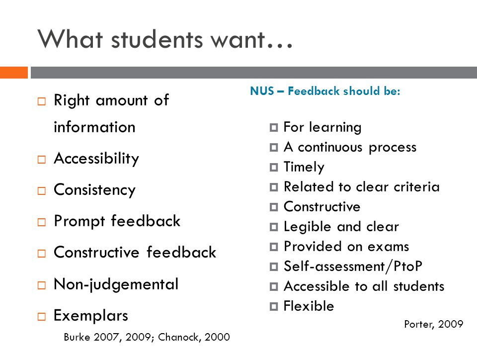 What students want… Right amount of information Accessibility Consistency Prompt feedback Constructive feedback Non-judgemental Exemplars Burke 2007, 2009; Chanock, 2000 NUS – Feedback should be: For learning A continuous process Timely Related to clear criteria Constructive Legible and clear Provided on exams Self-assessment/PtoP Accessible to all students Flexible Porter, 2009