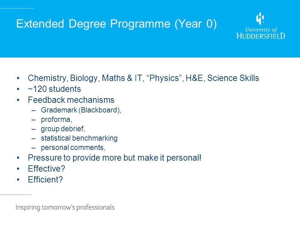 Extended Degree Programme (Year 0) Chemistry, Biology, Maths & IT, Physics, H&E, Science Skills ~120 students Feedback mechanisms –Grademark (Blackboa