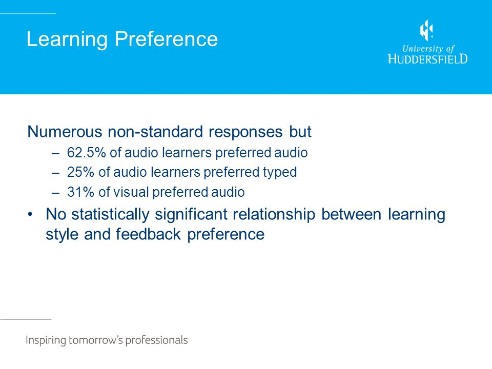 Learning Preference Numerous non-standard responses but –62.5% of audio learners preferred audio –25% of audio learners preferred typed –31% of visual preferred audio No statistically significant relationship between learning style and feedback preference