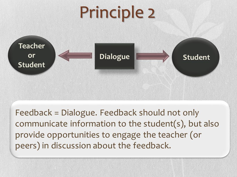 Feedback = Dialogue. Feedback should not only communicate information to the student(s), but also provide opportunities to engage the teacher (or peer
