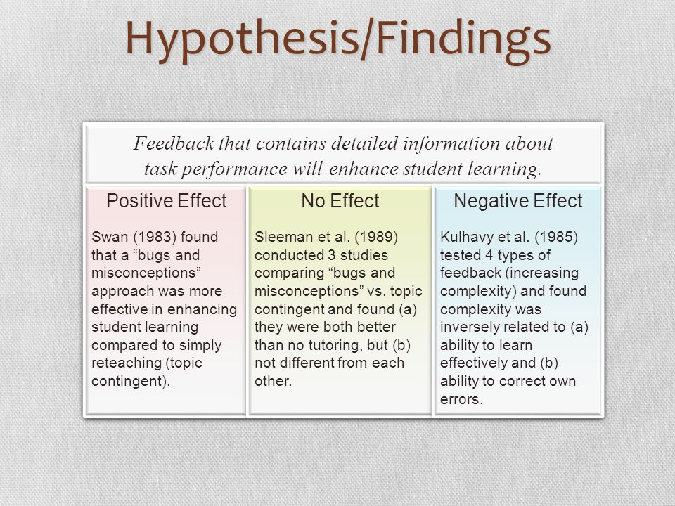 Hypothesis/Findings Feedback that contains detailed information about task performance will enhance student learning. Feedback that contains detailed
