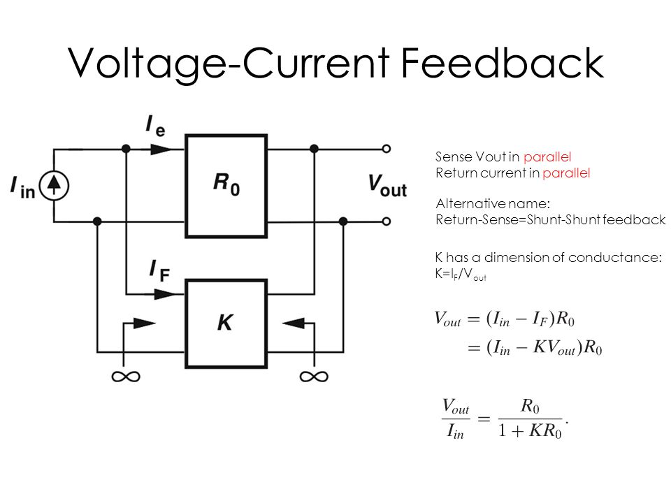 Voltage-Current Feedback Sense Vout in parallel Return current in parallel Alternative name: Return-Sense=Shunt-Shunt feedback K has a dimension of co