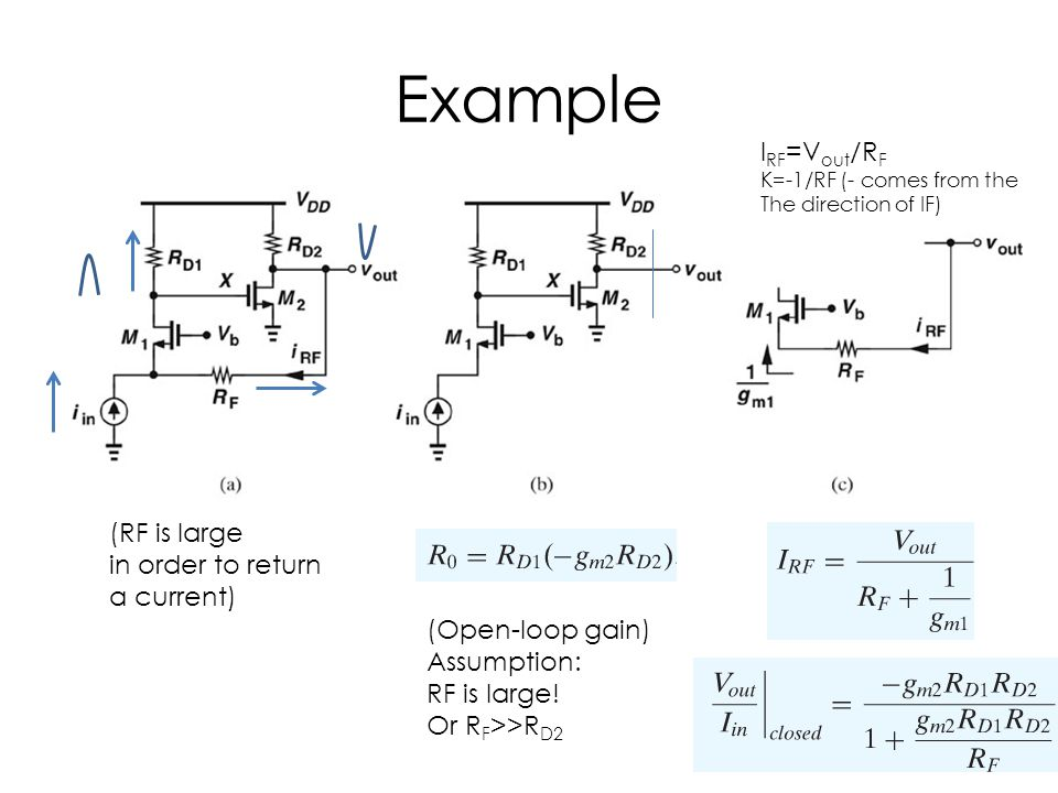 Example (RF is large in order to return a current) (Open-loop gain) Assumption: RF is large! Or R F >>R D2 I RF =V out /R F K=-1/RF (- comes from the