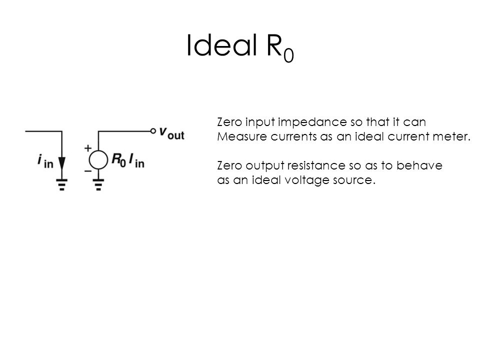 Ideal R 0 Zero input impedance so that it can Measure currents as an ideal current meter. Zero output resistance so as to behave as an ideal voltage s
