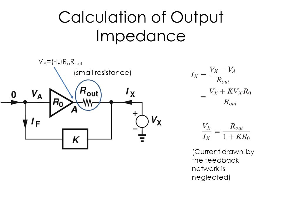Calculation of Output Impedance (small resistance) V A =(-I F )R o R out (Current drawn by the feedback network is neglected)