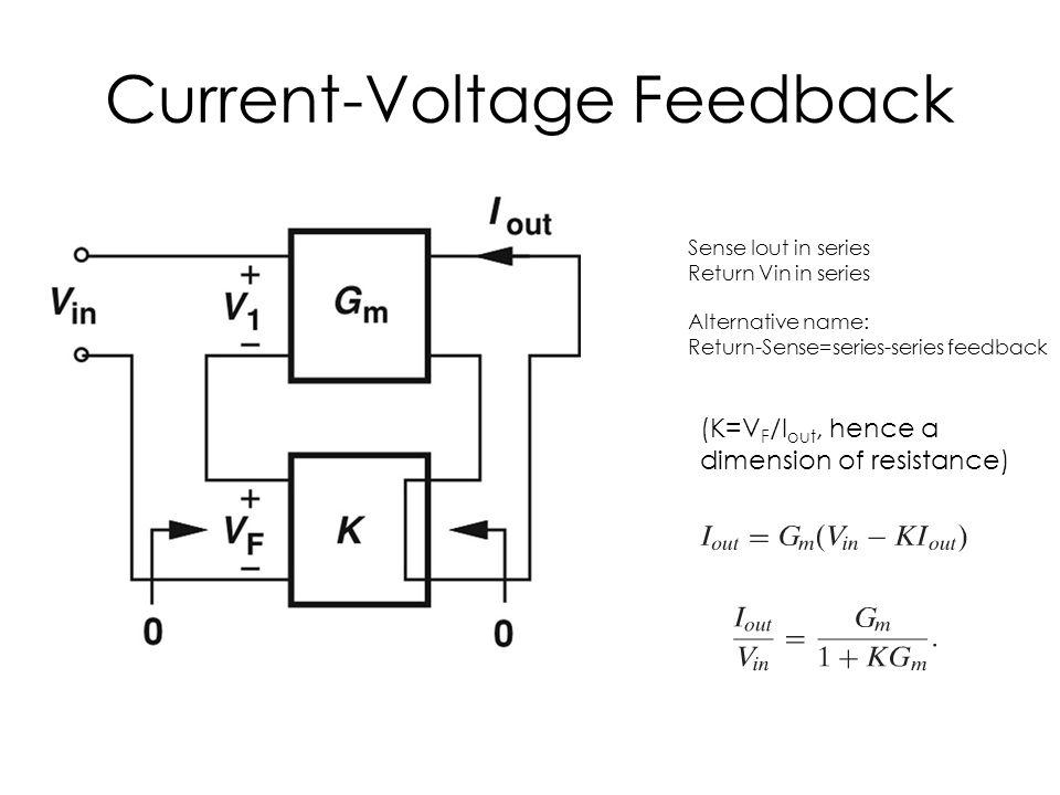 Current-Voltage Feedback Sense Iout in series Return Vin in series Alternative name: Return-Sense=series-series feedback (K=V F /I out, hence a dimens