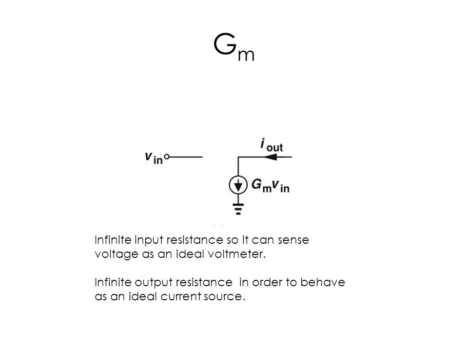 GmGm Infinite input resistance so it can sense voltage as an ideal voltmeter. Infinite output resistance in order to behave as an ideal current source