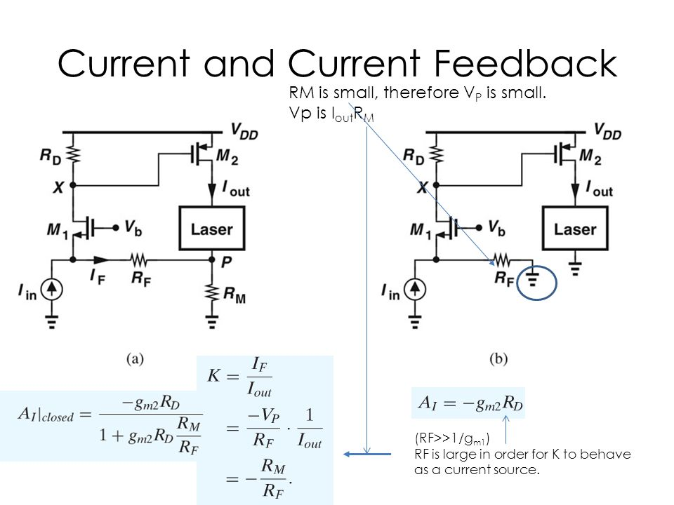 Current and Current Feedback RM is small, therefore V P is small. Vp is I out R M (RF>>1/g m1 ) RF is large in order for K to behave as a current sour