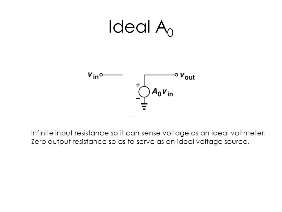 Ideal A 0 Infinite input resistance so it can sense voltage as an ideal voltmeter. Zero output resistance so as to serve as an ideal voltage source.