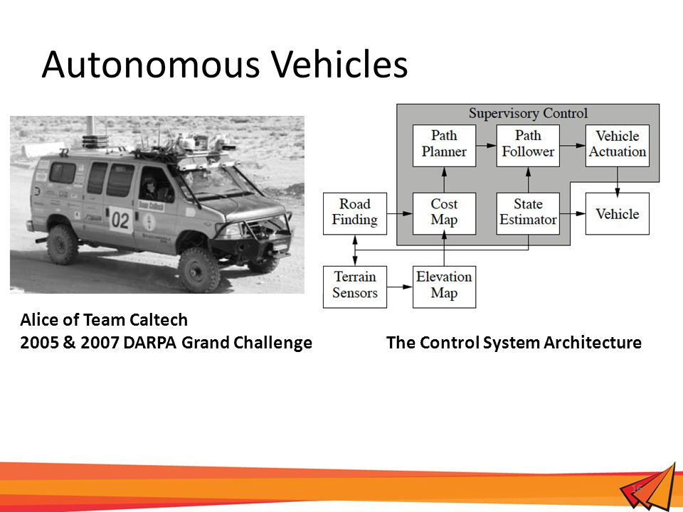 Autonomous Vehicles 16 Alice of Team Caltech 2005 & 2007 DARPA Grand Challenge The Control System Architecture