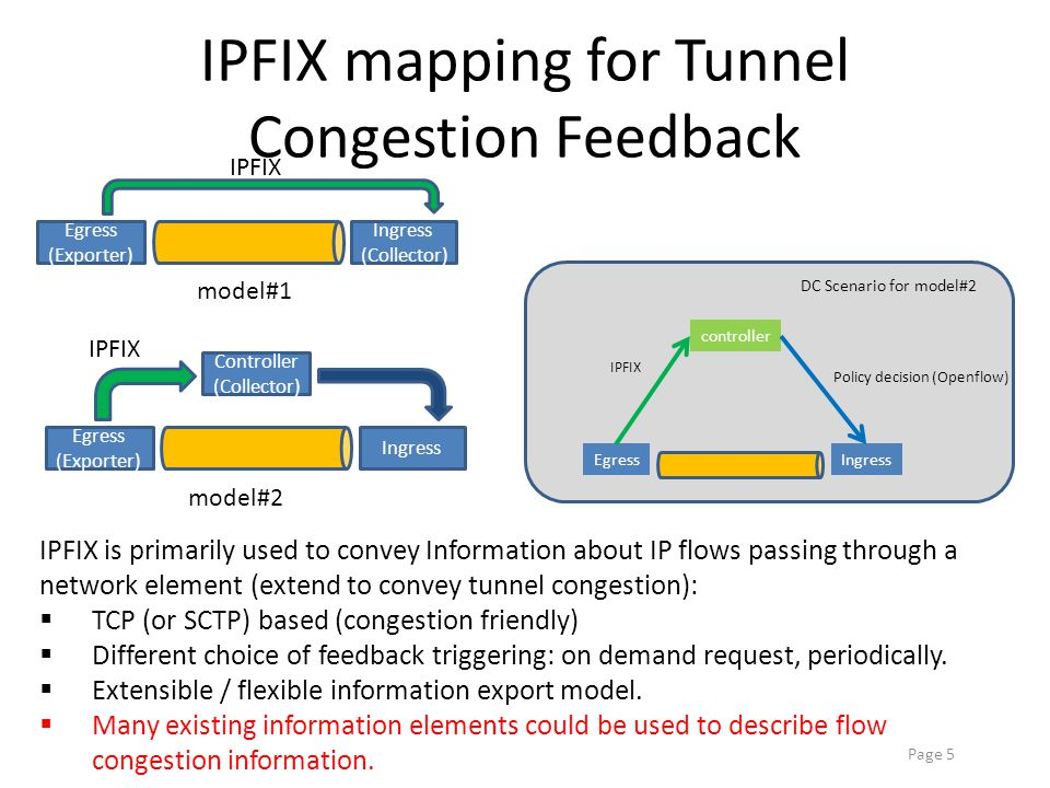 Page 5 IPFIX mapping for Tunnel Congestion Feedback Egress (Exporter) Ingress (Collector) IPFIX IPFIX is primarily used to convey Information about IP
