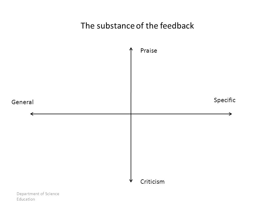 The substance of the feedback Praise Criticism General Specific Department of Science Education
