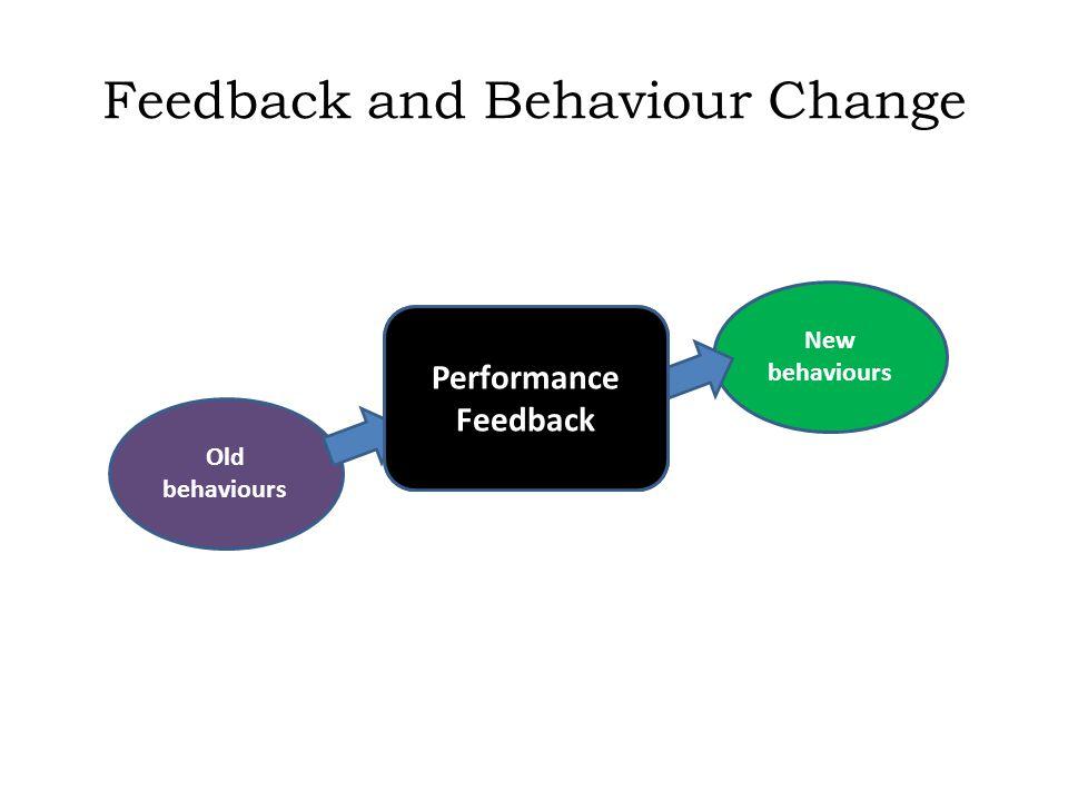 Feedback and Behaviour Change Old behaviours New behaviours Performance Feedback