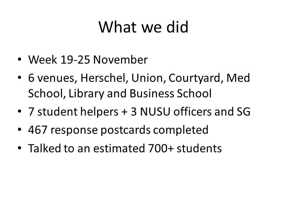 What we did Week 19-25 November 6 venues, Herschel, Union, Courtyard, Med School, Library and Business School 7 student helpers + 3 NUSU officers and