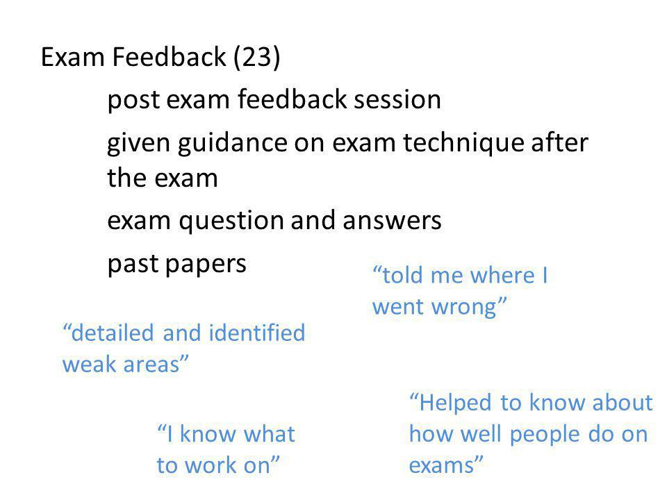 Exam Feedback (23) post exam feedback session given guidance on exam technique after the exam exam question and answers past papers told me where I we
