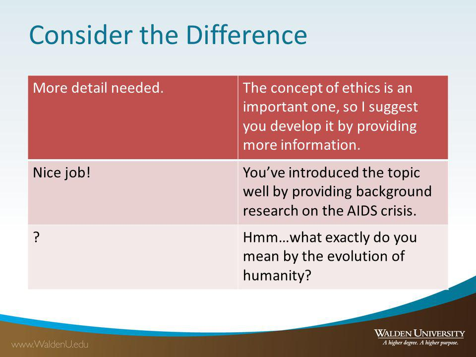 Consider the Difference More detail needed.The concept of ethics is an important one, so I suggest you develop it by providing more information. Nice