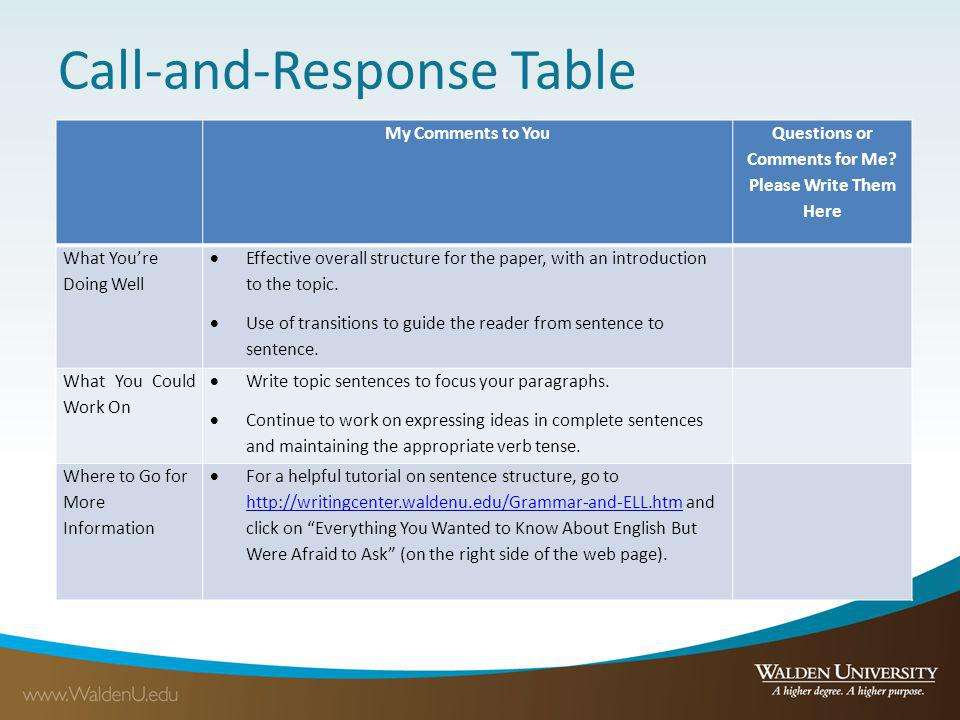 Call-and-Response Table My Comments to You Questions or Comments for Me? Please Write Them Here What Youre Doing Well Effective overall structure for