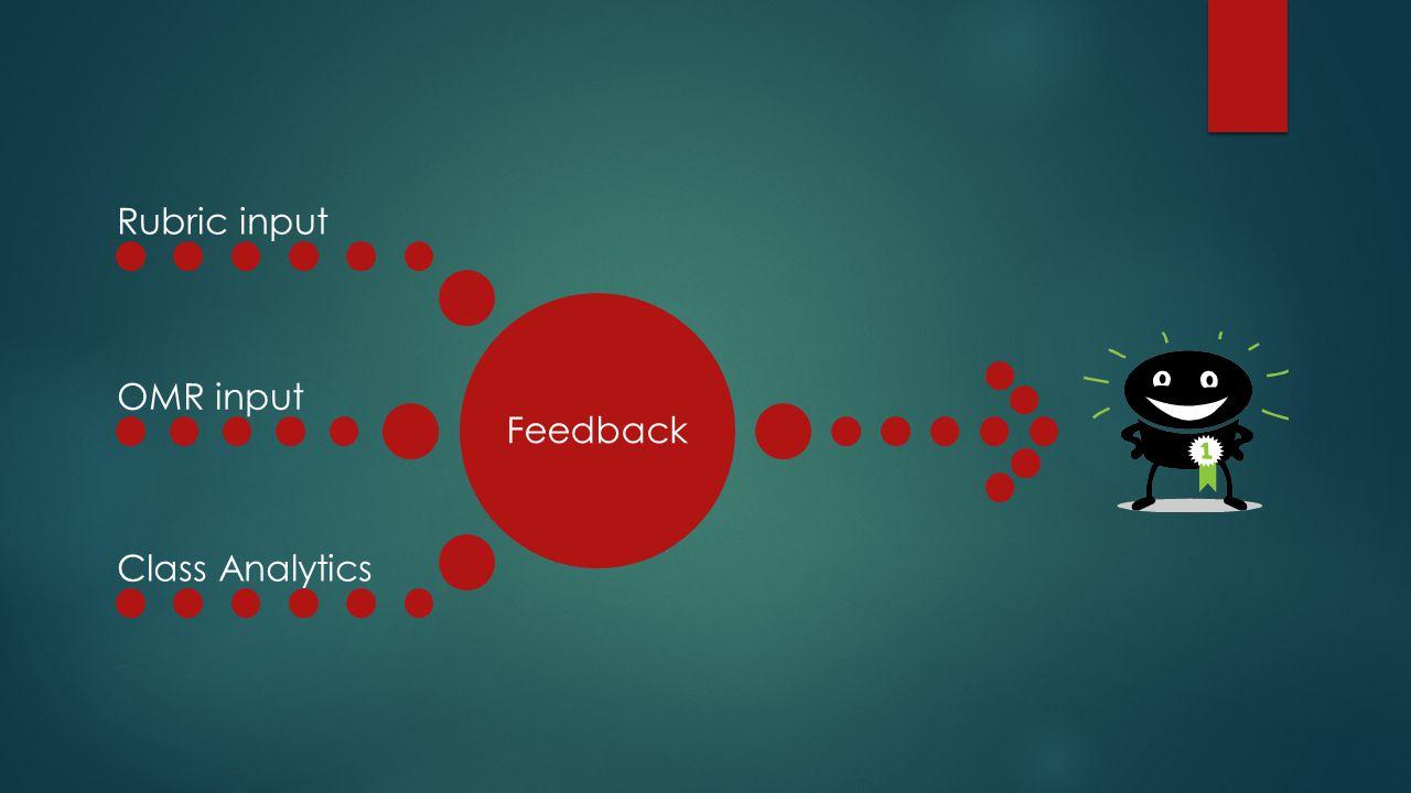 Feedback Rubric input OMR input Class Analytics