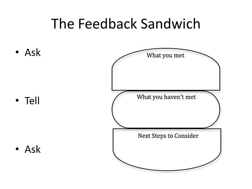 Anatomy of a Feedback Session Bienstock, AJOG, 2007