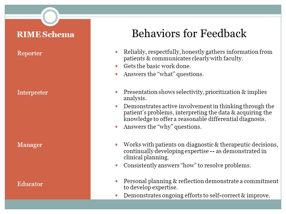 RIME Schema Reporter Interpreter Manager Educator Behaviors for Feedback Reliably, respectfully, honestly gathers information from patients & communic