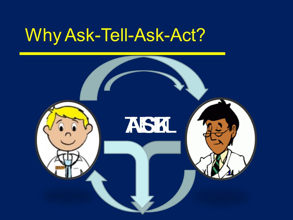 TELL ASK ACT Why Ask-Tell-Ask-Act?