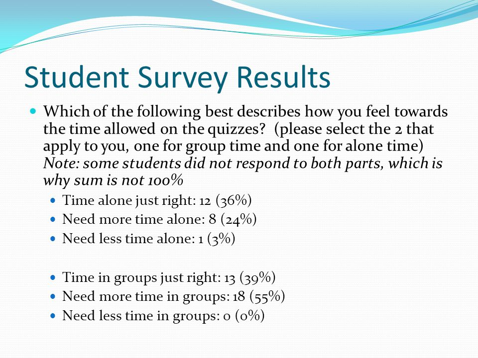 Student Survey Results Which of the following best describes how you feel towards the time allowed on the quizzes.