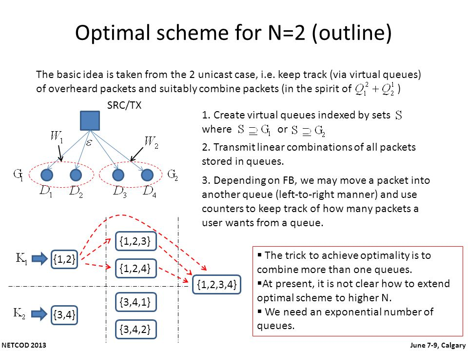 NETCOD 2013 June 7-9, Calgary Optimal scheme for N=2 (outline) The basic idea is taken from the 2 unicast case, i.e.