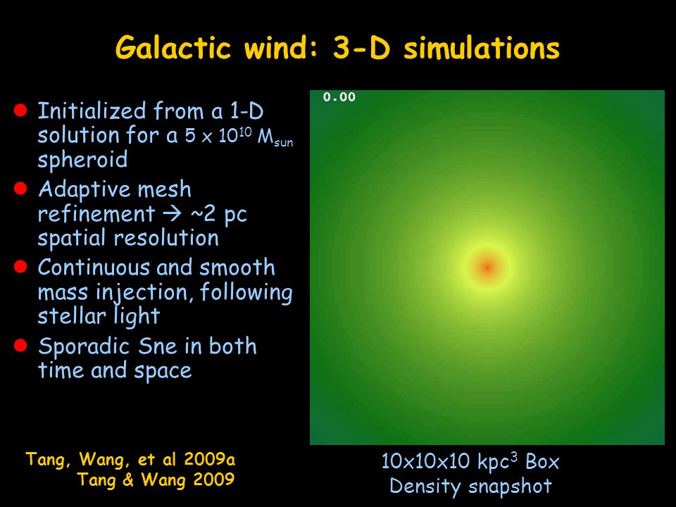 Galactic wind: 3-D simulations Initialized from a 1-D solution for a 5 x 10 10 M sun spheroid Adaptive mesh refinement ~2 pc spatial resolution Continuous and smooth mass injection, following stellar light Sporadic Sne in both time and space 10x10x10 kpc 3 Box Density snapshot Tang, Wang, et al 2009a Tang & Wang 2009