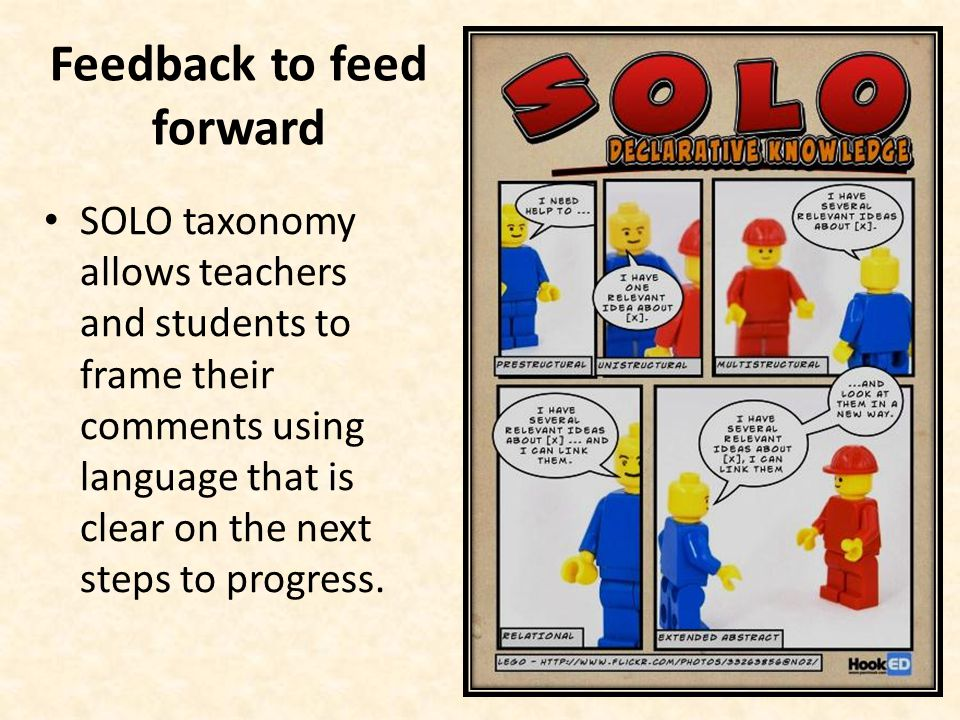 Feedback to feed forward SOLO taxonomy allows teachers and students to frame their comments using language that is clear on the next steps to progress