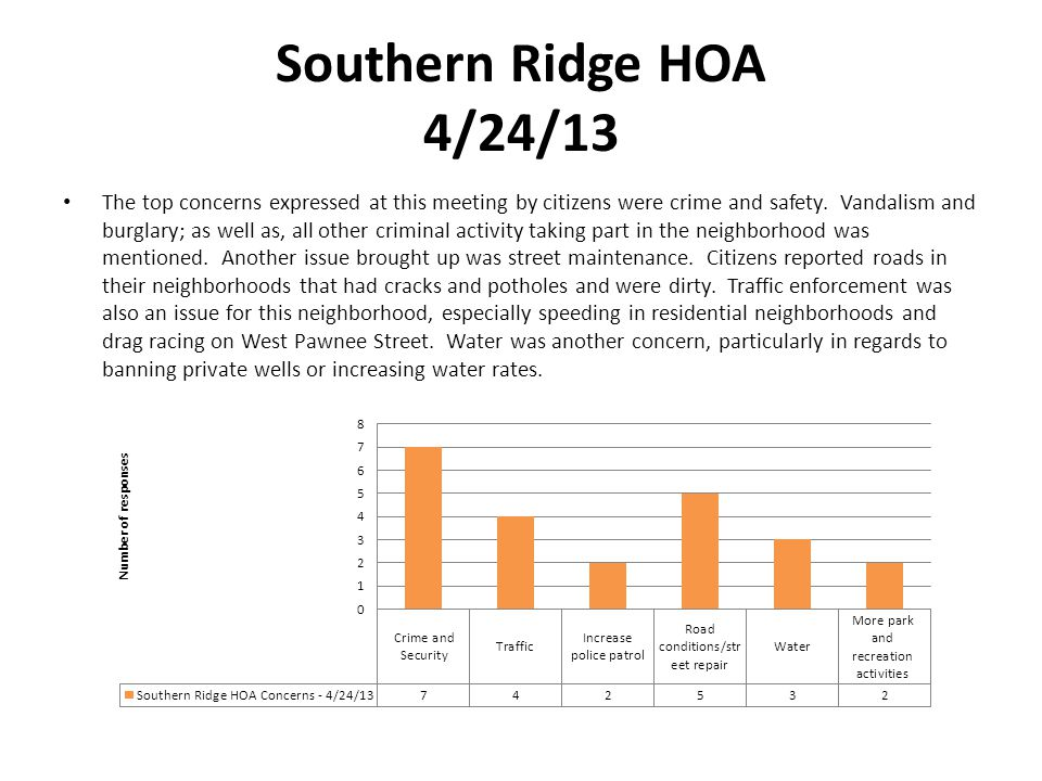 Southern Ridge HOA 4/24/13 The top concerns expressed at this meeting by citizens were crime and safety.
