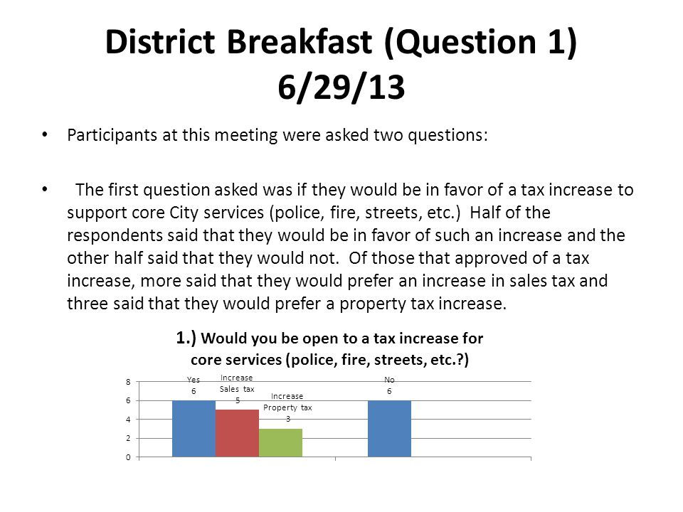 District Breakfast (Question 1) 6/29/13 Participants at this meeting were asked two questions: The first question asked was if they would be in favor of a tax increase to support core City services (police, fire, streets, etc.) Half of the respondents said that they would be in favor of such an increase and the other half said that they would not.