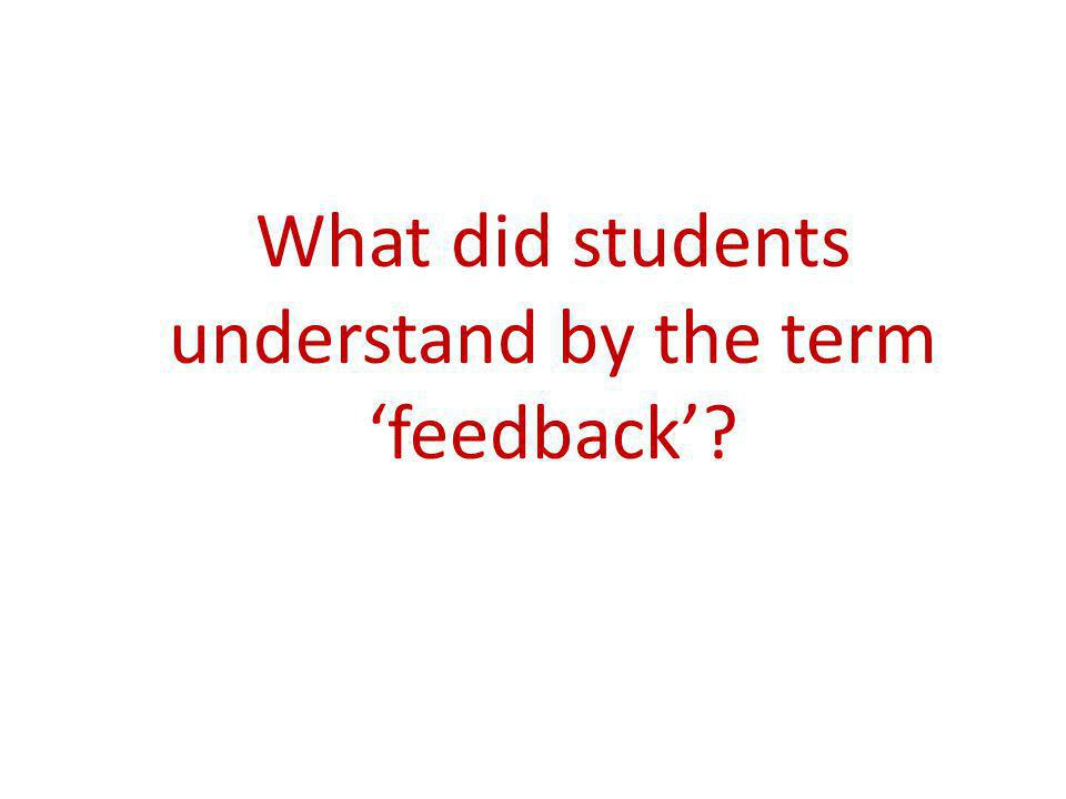 What did students understand by the term feedback?
