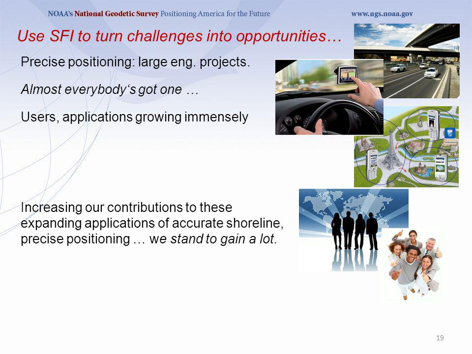 19 Use SFI to turn challenges into opportunities… Precise positioning: large eng. projects. Users, applications growing immensely Almost everybodys go