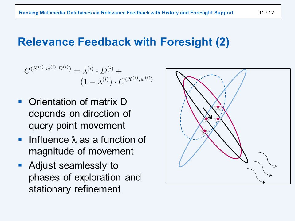 Ranking Multimedia Databases via Relevance Feedback with History and Foresight Support / 12 Relevance Feedback with Foresight (2) Orientation of matrix D depends on direction of query point movement Influence as a function of magnitude of movement Adjust seamlessly to phases of exploration and stationary refinement 11