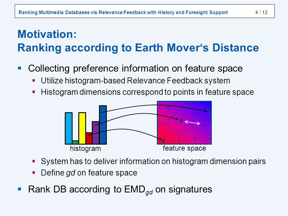 Ranking Multimedia Databases via Relevance Feedback with History and Foresight Support / 12 Collecting preference information on feature space Utilize histogram-based Relevance Feedback system Histogram dimensions correspond to points in feature space System has to deliver information on histogram dimension pairs Define gd on feature space Rank DB according to EMD gd on signatures Motivation: Ranking according to Earth Movers Distance 4 feature space histogram