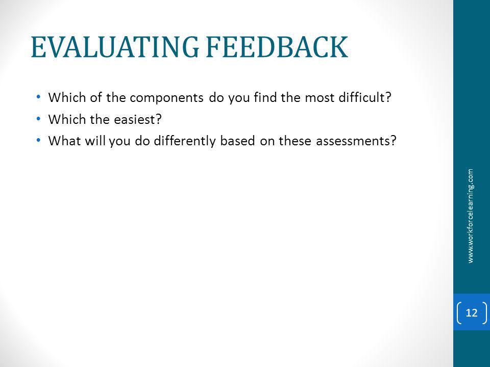 EVALUATING FEEDBACK Which of the components do you find the most difficult.