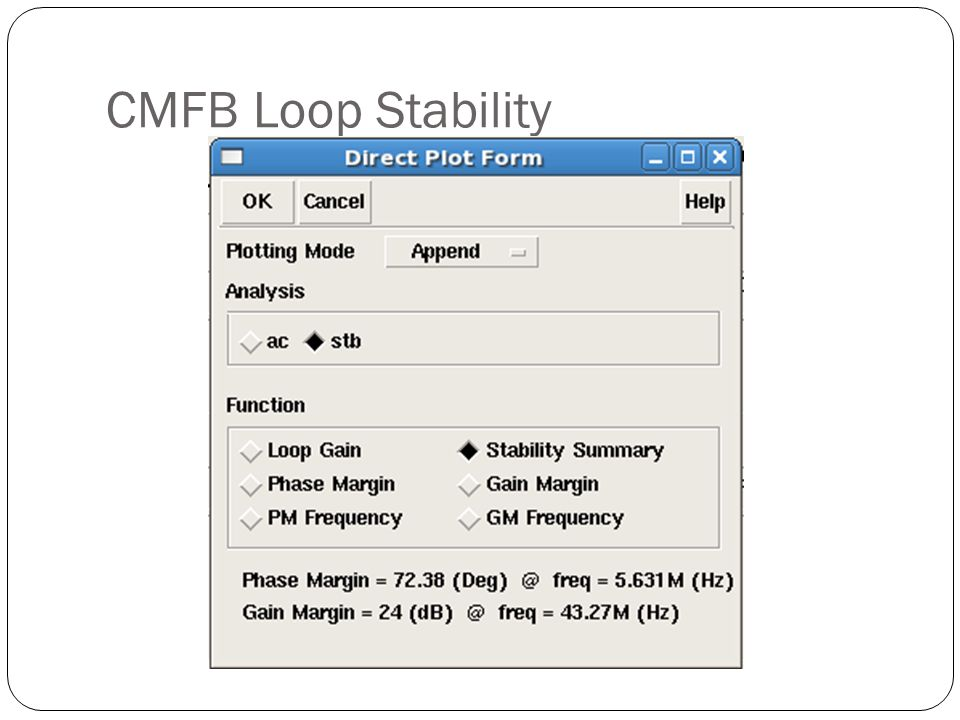CMFB Loop Stability