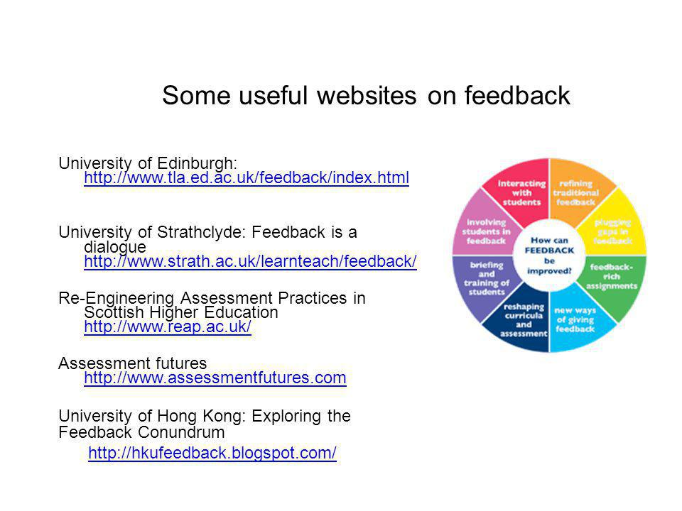 Some useful websites on feedback University of Edinburgh: http://www.tla.ed.ac.uk/feedback/index.html http://www.tla.ed.ac.uk/feedback/index.html University of Strathclyde: Feedback is a dialogue http://www.strath.ac.uk/learnteach/feedback/ http://www.strath.ac.uk/learnteach/feedback/ Re-Engineering Assessment Practices in Scottish Higher Education http://www.reap.ac.uk/ http://www.reap.ac.uk/ Assessment futures http://www.assessmentfutures.com http://www.assessmentfutures.com University of Hong Kong: Exploring the Feedback Conundrum http://hkufeedback.blogspot.com/