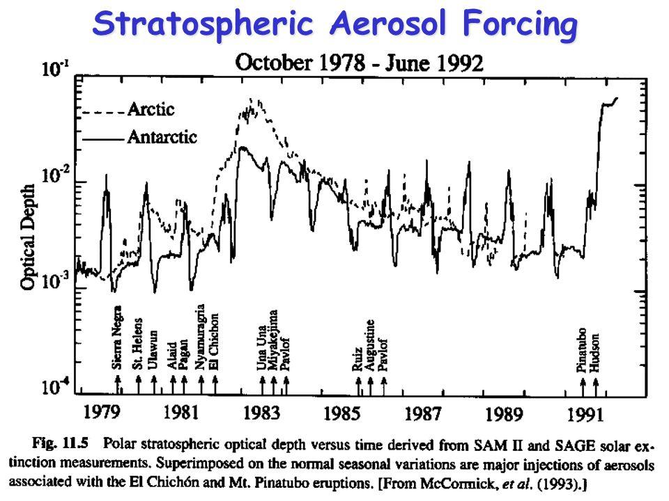 Stratospheric Aerosol Forcing