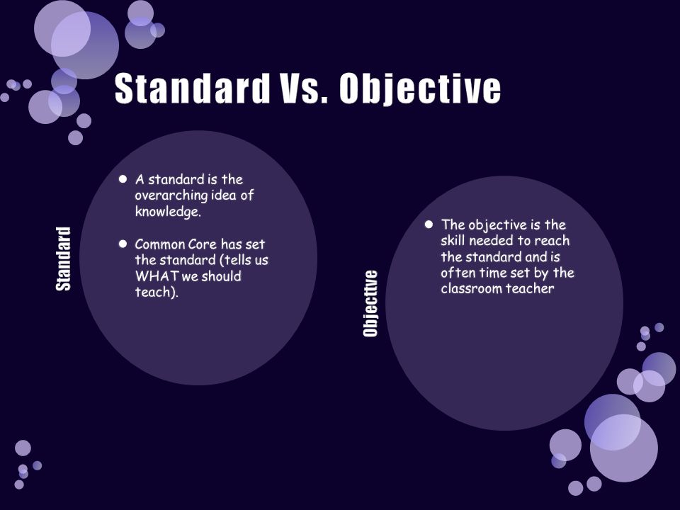 A standard is the overarching idea of knowledge. Common Core has set the standard (tells us WHAT we should teach). The objective is the skill needed t