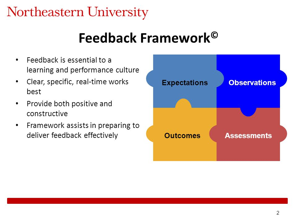 Feedback Framework © Feedback is essential to a learning and performance culture Clear, specific, real-time works best Provide both positive and constructive Framework assists in preparing to deliver feedback effectively 2 ExpectationsObservations AssessmentsOutcomes