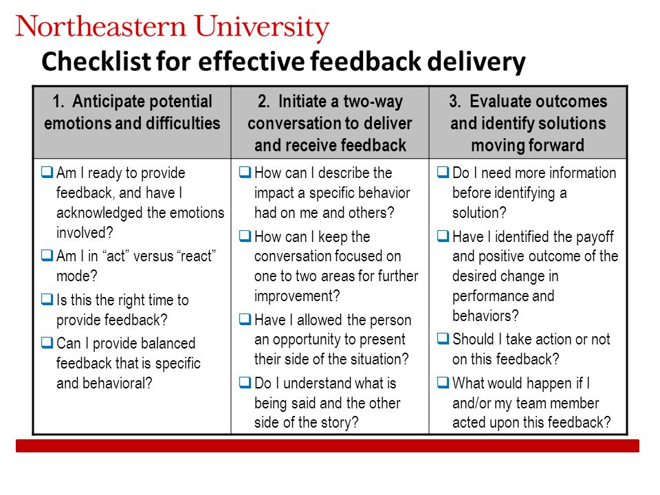 Checklist for effective feedback delivery 1. Anticipate potential emotions and difficulties 2.