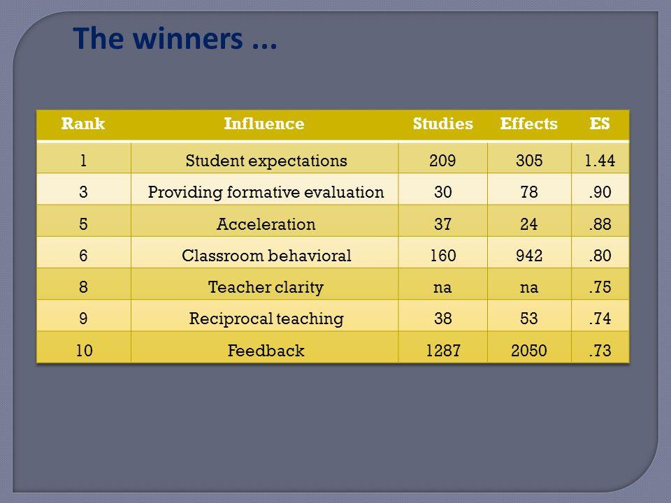 The winners...