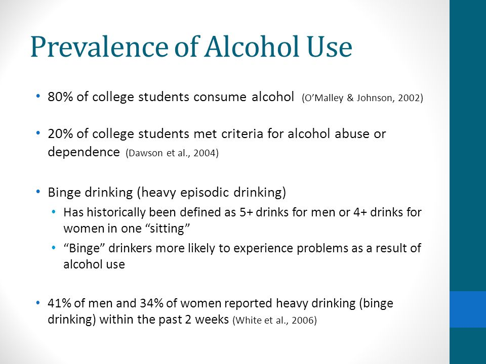 Prevalence of Alcohol Use 80% of college students consume alcohol (OMalley & Johnson, 2002) 20% of college students met criteria for alcohol abuse or dependence (Dawson et al., 2004) Binge drinking (heavy episodic drinking) Has historically been defined as 5+ drinks for men or 4+ drinks for women in one sitting Binge drinkers more likely to experience problems as a result of alcohol use 41% of men and 34% of women reported heavy drinking (binge drinking) within the past 2 weeks (White et al., 2006)