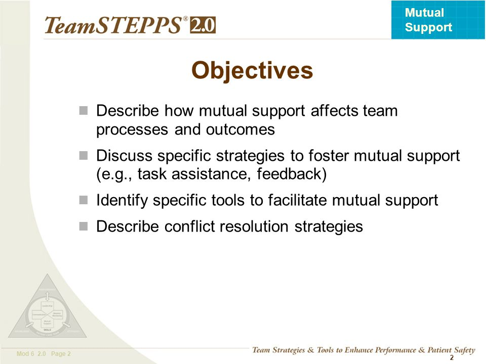 T EAM STEPPS 05.2 Mod 6 2.0 Page 23 Mutual Support 23 Tools & Strategies Summary TOOLS and STRATEGIES Communication SBAR Call-Out Check-Back Handoff Leading Teams Brief Huddle Debrief Situation Monitoring STEP IM SAFE Mutual Support Task Assistance Feedback Assertive Statement Two-Challenge Rule CUS DESC Script OUTCOMES Shared Mental Model Adaptability Team Orientation Mutual Trust Team Performance Patient Safety!.