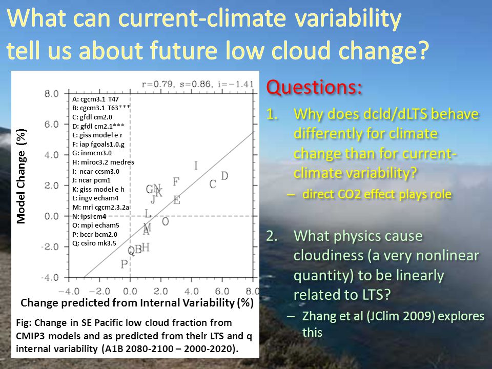 Questions: 1.Why does dcld/dLTS behave differently for climate change than for current- climate variability? – direct CO2 effect plays role 2.What phy