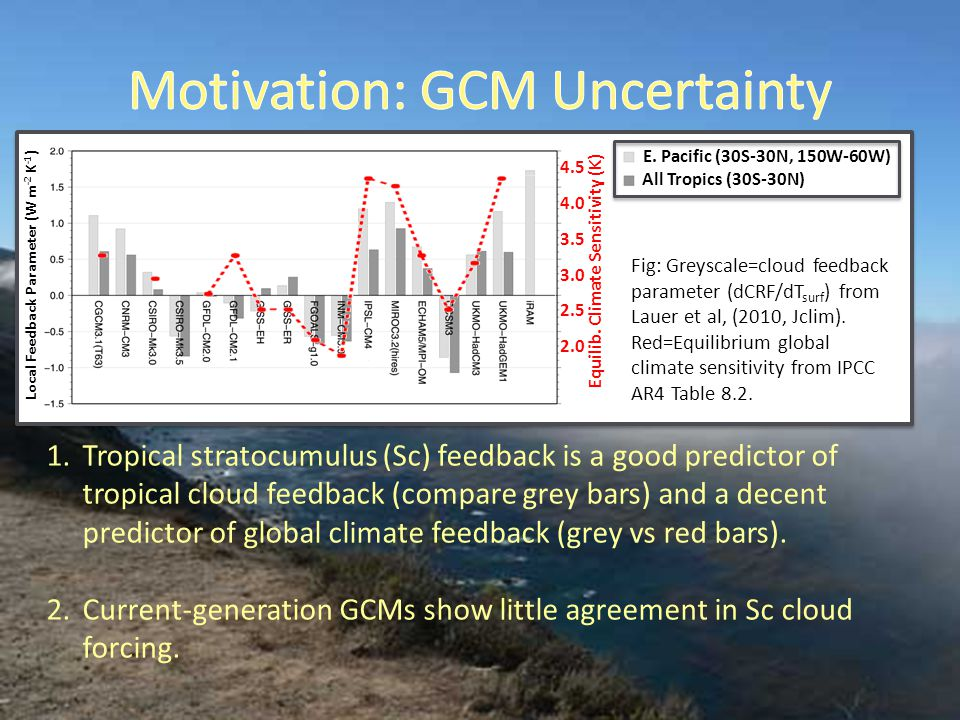 1.Tropical stratocumulus (Sc) feedback is a good predictor of tropical cloud feedback (compare grey bars) and a decent predictor of global climate fee