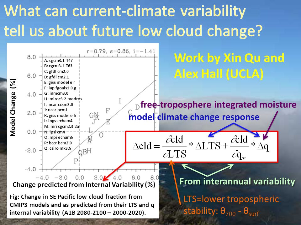 Work by Xin Qu and Alex Hall (UCLA) From interannual variability LTS=lower tropospheric stability: θ 700 - θ surf Model Change (%) Change predicted fr