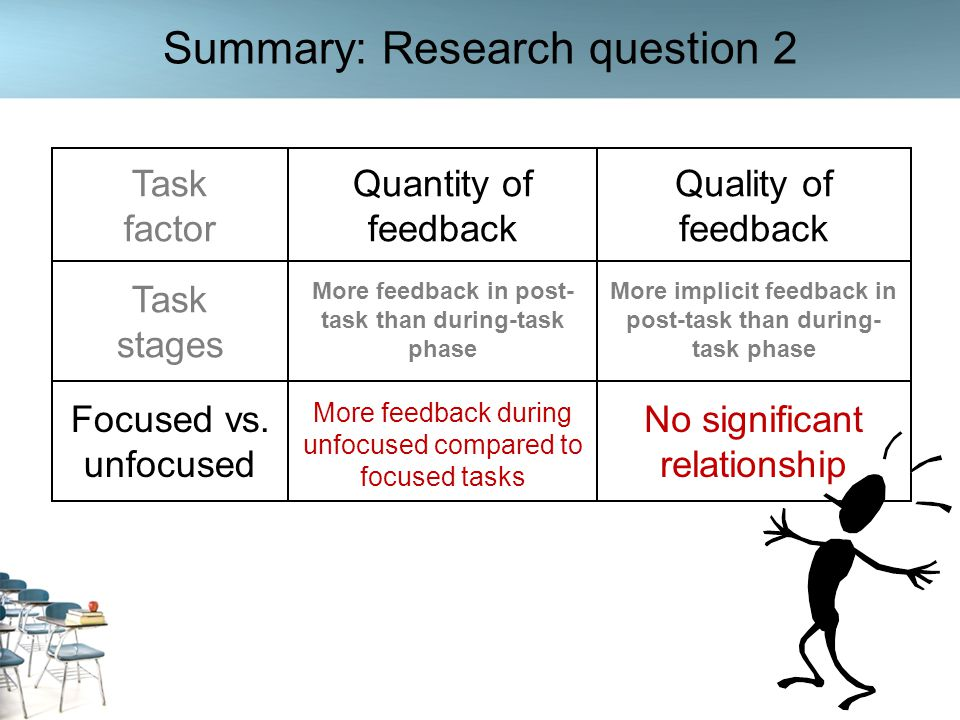 Summary: Research question 2 Task factor Quantity of feedback Quality of feedback Task stages Focused vs. unfocused More feedback during unfocused com