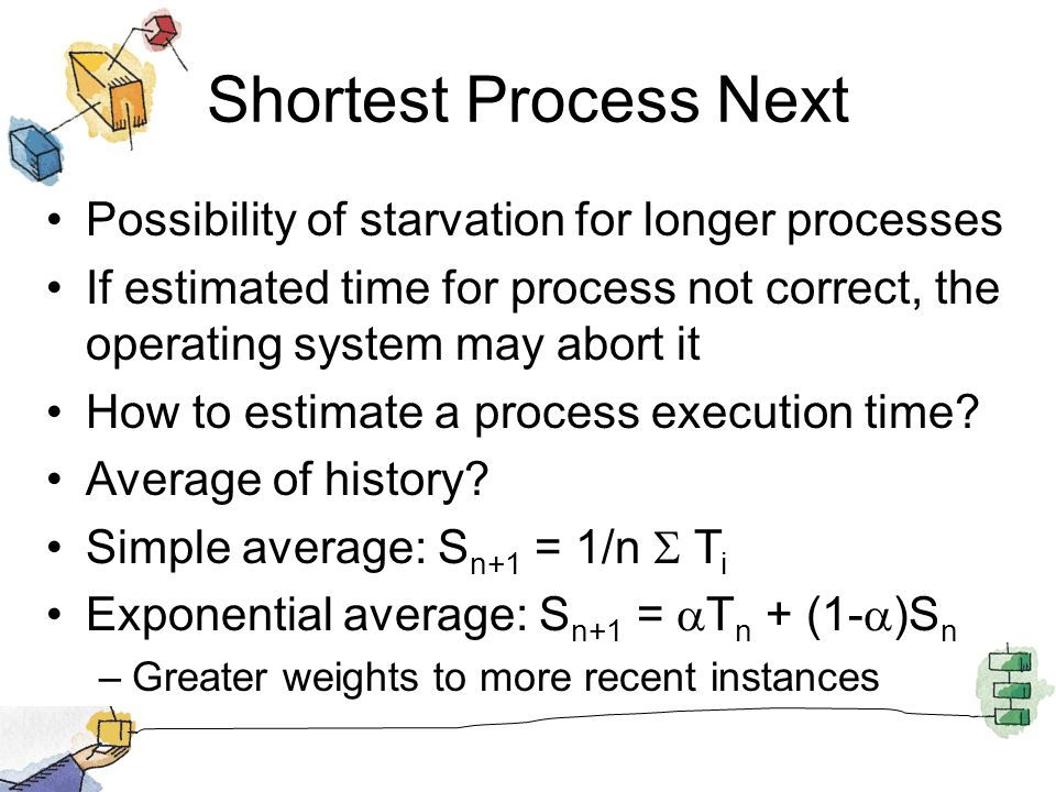 Possibility of starvation for longer processes If estimated time for process not correct, the operating system may abort it How to estimate a process